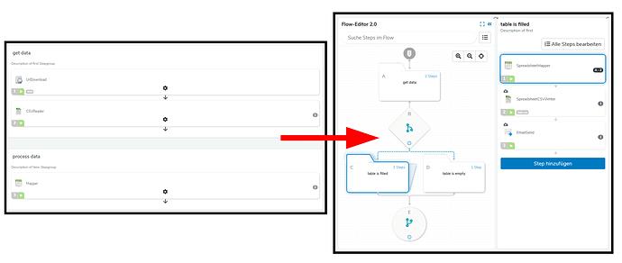 Flow-Editor 2.0